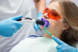 دراسة جدوى عيادة اسنان