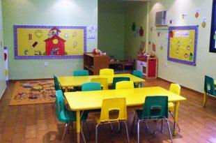 دراسة جدوى روضة اطفال