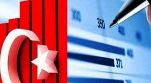 تكلفة إنشاء مصنع ملابس في تركيا